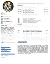 Resume Vs Curriculum Vitae Enchanting Latex Resume Template Free Computer Science Templates Curricula