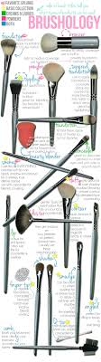 diffe types of makeup brushes diffe types of makeup brushes