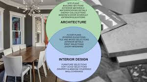 Interior Design Vs Interior Decorating Architecture vs Interior Design Board Vellum 8