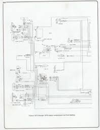 electric wiring diagram instrument panel 60s chevy c10 wiring diagram 1973 1976 chevy pickup chevy wiring diagram