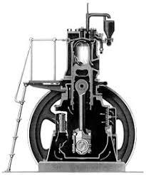 first diesel engine. Fairbanks Morse Model 32 First Diesel Engine S
