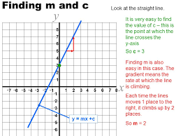 y x finding m and c look at the straight line