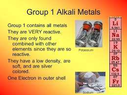 The Periodic Table 1 18 Group 1 Alkali Metals - ppt video online ...