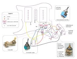 wiring diagram stratocaster guitar wiring image hh guitar wiring schematics hh auto wiring diagram database on wiring diagram stratocaster guitar