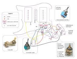 wiring diagram stratocaster guitar wiring image hh guitar wiring schematics hh auto wiring diagram database on wiring diagram stratocaster guitar