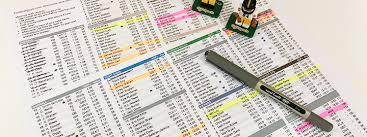 Footballguys 6 750 Cheat Sheets