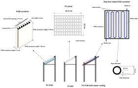 thermo king tripac wiring diagram wiring diagram Tripac Apu Wiring Diagram thermo king tripac apu wiring diagram new thermoking thermo king tripac apu wiring diagram