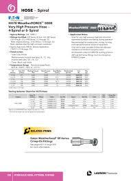 Weatherhead Hydraulic Fittings Chart Hydraulic Hose Fittings O Rings Lawson Products Catalog