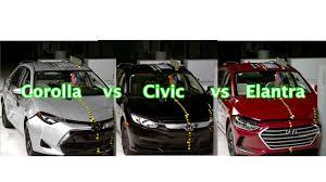 Honda Civic vs Toyota Corolla vs Hyundai Elantra crash tests: 3 ...