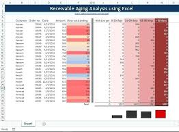 Schedule Of Accounts Receivable Template Accounts Payable Aging Schedule Template Receivable Analysis