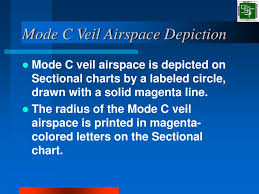 Ppt Teaching The National Airspace System Powerpoint