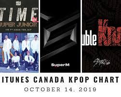 Itunes Canada Itunes Kpop Chart October 14th 2019 2019 10