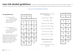 Bmi Alcohol Chart Alcohol Drinking Guidelines Fridge Chart Album On Imgur