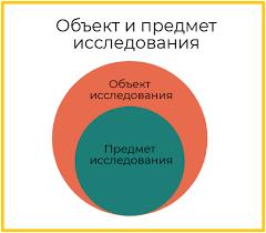 Как писать введение в реферате актуальность цель и задачи объект и предмет исследования в реферате