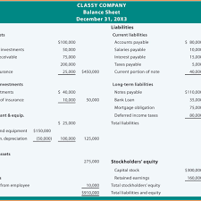 sample balance sheet for non profit balance sheet and profit and loss account in excel format military