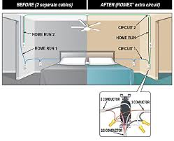wiring a bedroom circuit wiring image wiring diagram wiring a bedroom wiring auto wiring diagram schematic
