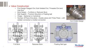 Ball Valve Seat Design Calculations Ball Valve Subsea Application April Ppt Video Online Download
