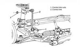 similiar 2006 chevy front diagram keywords 2006 chevy cobalt front wheel assembly diagram 2006 chevy cobalt