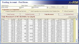 daily profit and loss profit and loss calculation on a click quicksoft artrm