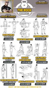 Chest Workout Chart Step By Step 10 The Rock Arms Workout Routine How Dwayne Johnson Gets