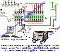 image result for 3 phase changeover switch wiring diagram my how to connect portable generator to home supply system three methods