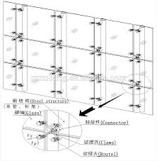 fix point glass curtain wall fix point glass curtain wall supplieranufacturers at alibaba com