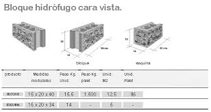 PrefabricadosBloque De Hormigon Medidas