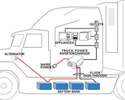 kenworth battery wiring diagram schematics car wiring diagram Volvo Truck Wiring Diagrams Free Download volvo wiring schematic on volvo images free download wiring diagrams kenworth battery wiring diagram schematics volvo wiring schematic 4 volvo wiring Volvo Wiring Schematics