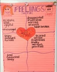 Tying The Trait Of Voice To Emotions Helps Students