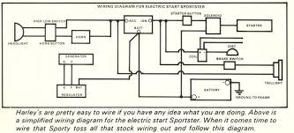 basic wiring for your bike start here the jockey journal board report this image