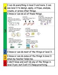 Marzano Scales Or Rubrics For Kindergarten Math With