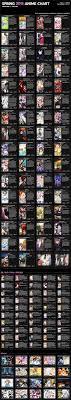 Anime Season Charts Japanpopculturehq