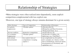 Trial Evidence Chart 4 6 Answers Social Strategy Shift Avoiding Globalization Threats