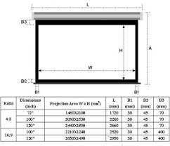 Best Projection Screen Size For Room In 2019 Projector