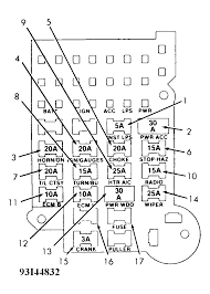 88 s10 fuse box wiring diagram site 88 s10 fuse box diagram wiring diagrams schematic ford mustang fuse box 88 s10 fuse box