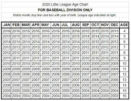 Baseball Age Chart League Age Chart