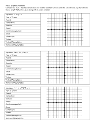Part I Graphing Functions Complete The Chart If A