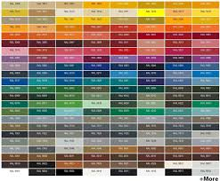 Ral Chart Bluestar Paintstdralknob