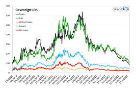 European Banking Monitor Greek Credit Risk Tightens Nbg