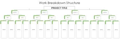 Work Breakdown Structure Template In Excel Wbs Chart Templates – Mstaml