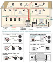 audio guide faq unbelievable home stereo wiring diagram carlplant speaker wiring diagram with volume control at Home Stereo Wiring Diagram