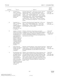 Annex 4 Aeronautical Charts