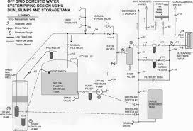 Water filter system diagram Water Treatment West Kent Buses Water Filtration Isleta El Espino