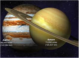 saturn s size size comparision with saturn earth our solar system