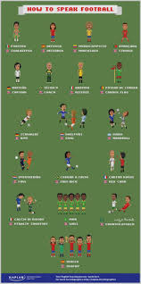 65 Football Phrases And Idioms To Use In English