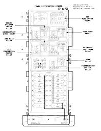 1996 jeep laredo fuse box 1996 wiring diagrams online