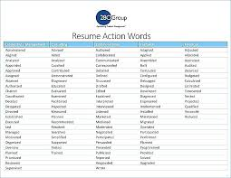 Resume Action Verbs Unique Resume Action Verbs For Teachers