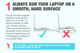 Get More Life Out Of Your Laptop