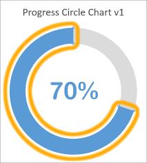 Donut Chart Macros Progress Circle Using Excel Doughnut Chart Xelplus Leila