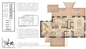 Resume Interior Design Resume Sample